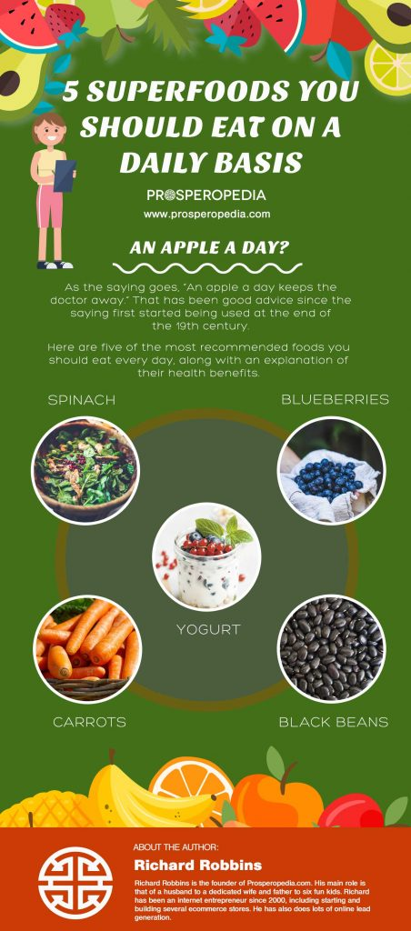 5 Superfoods - Spinach, Yogurt, Blueberries, Carrots, Black Beans