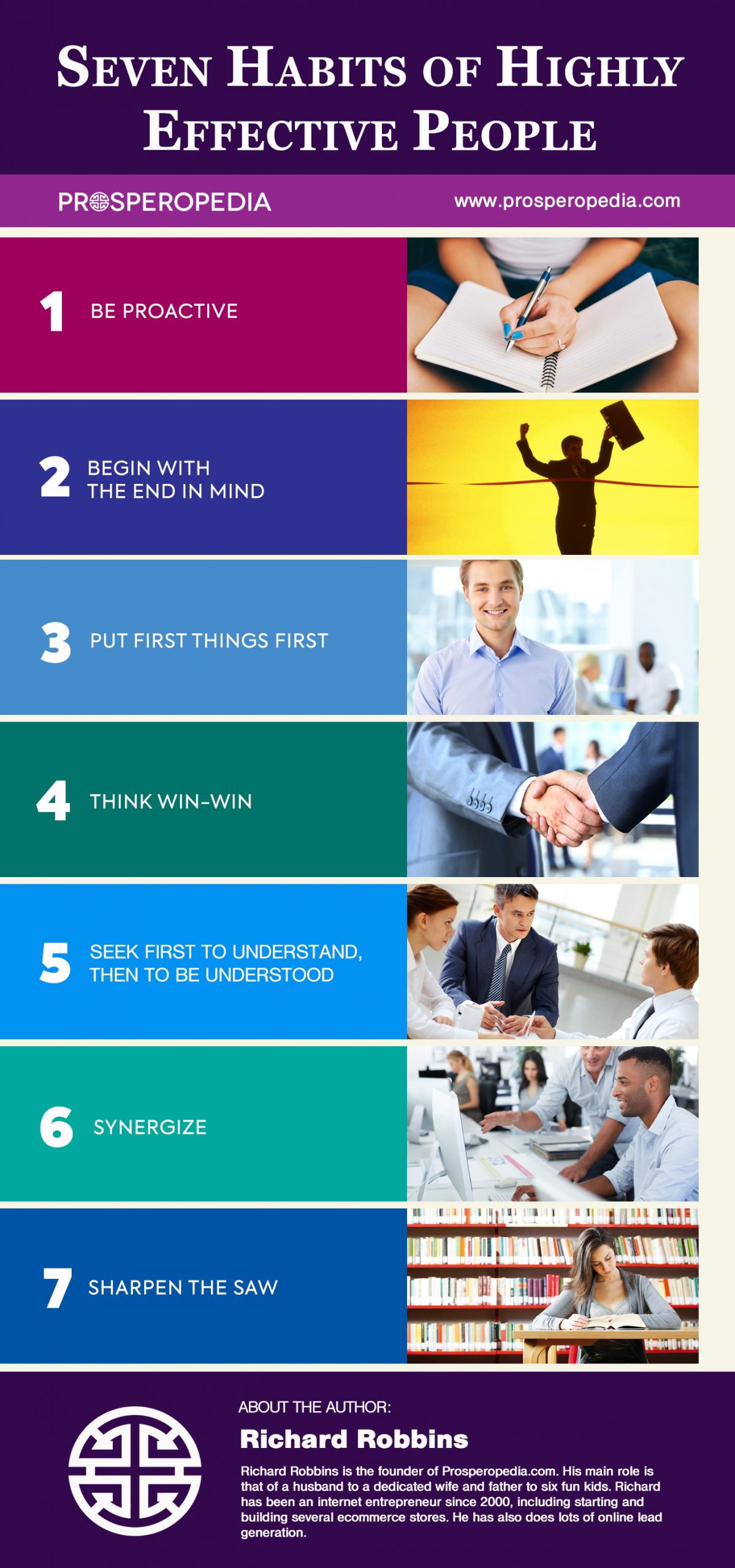 Seven Habits of Highly Effective People Infographic