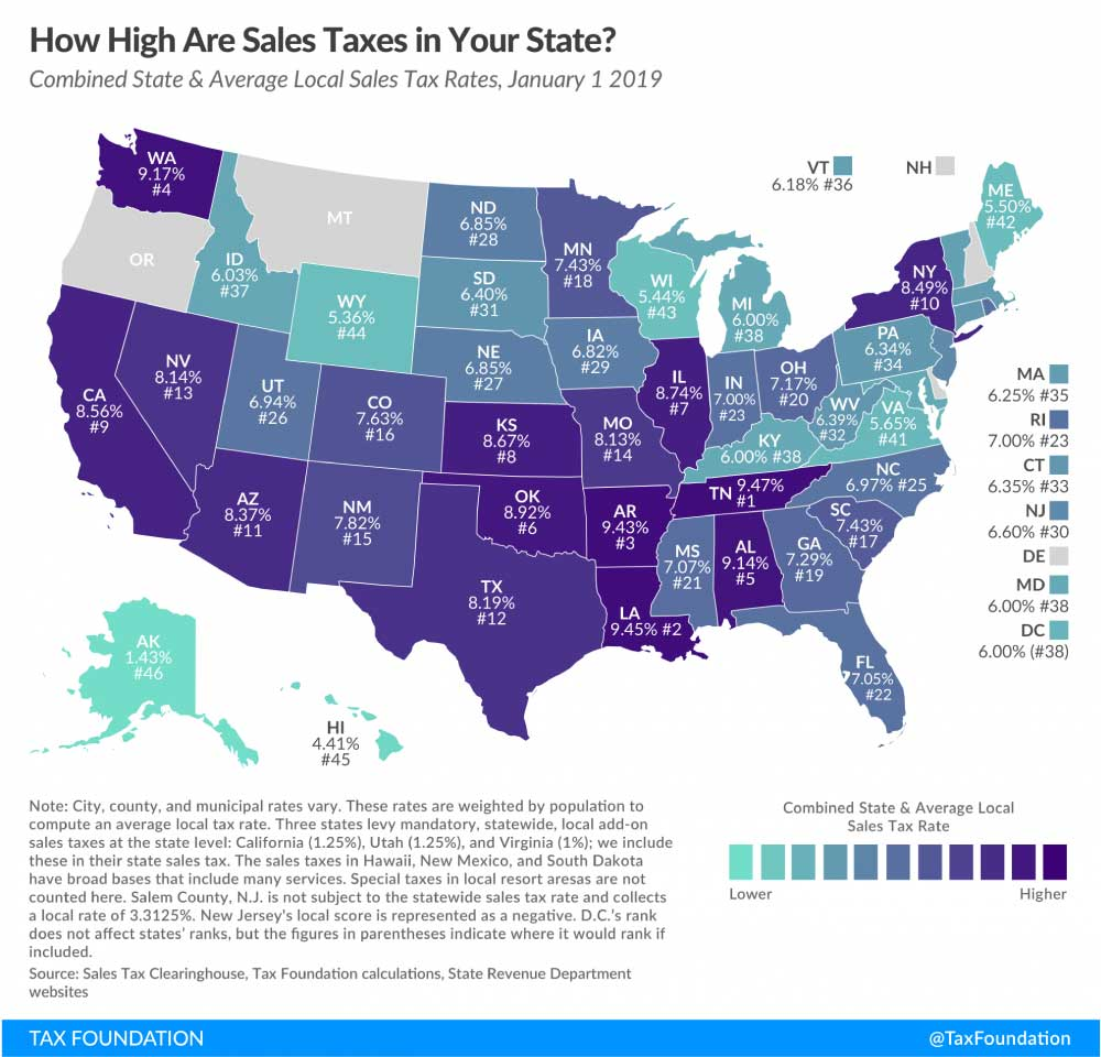 State Sales Tax Averages - US Map Comparison