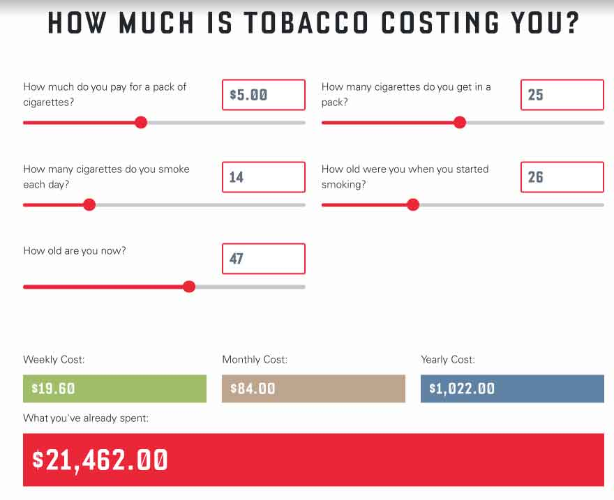 How Much is Smoking Costing You Online Calculator Tool