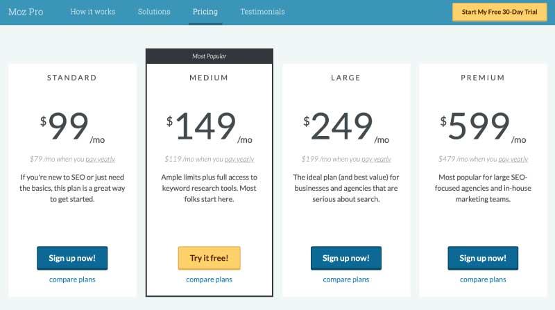 Moz.com pricing for SEO tools